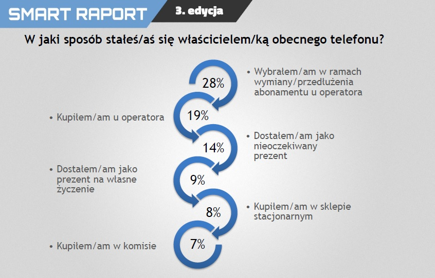 raport-3